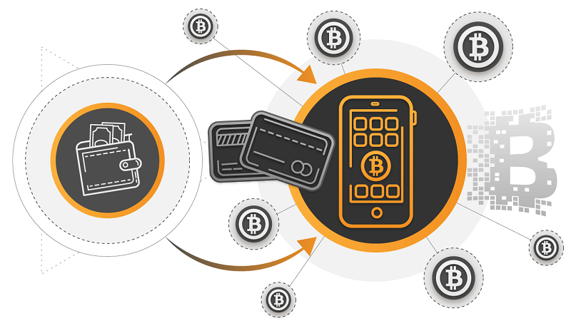 Tips for Picking the Best, Reliable Cryptocurrency Wallet